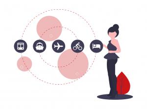 service client - tourisme - proximité digitale et réactivité avec vos visiteurs
